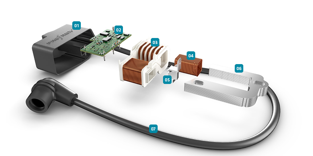 Zündmodul mit Digitalem Leichtstart System – PX CDIM Detailansicht